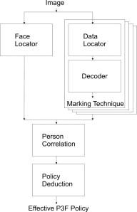 policydecoder